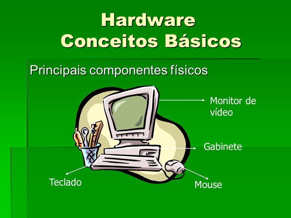 Hardware Conceitos Básicos