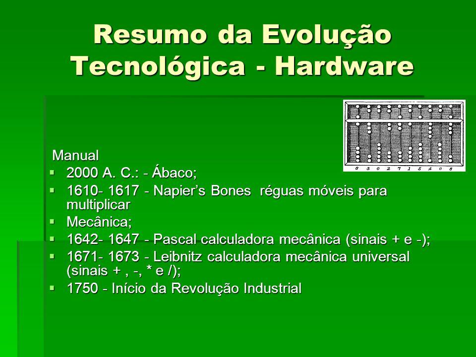 Resumo da Evolução Tecnológica - Hardware