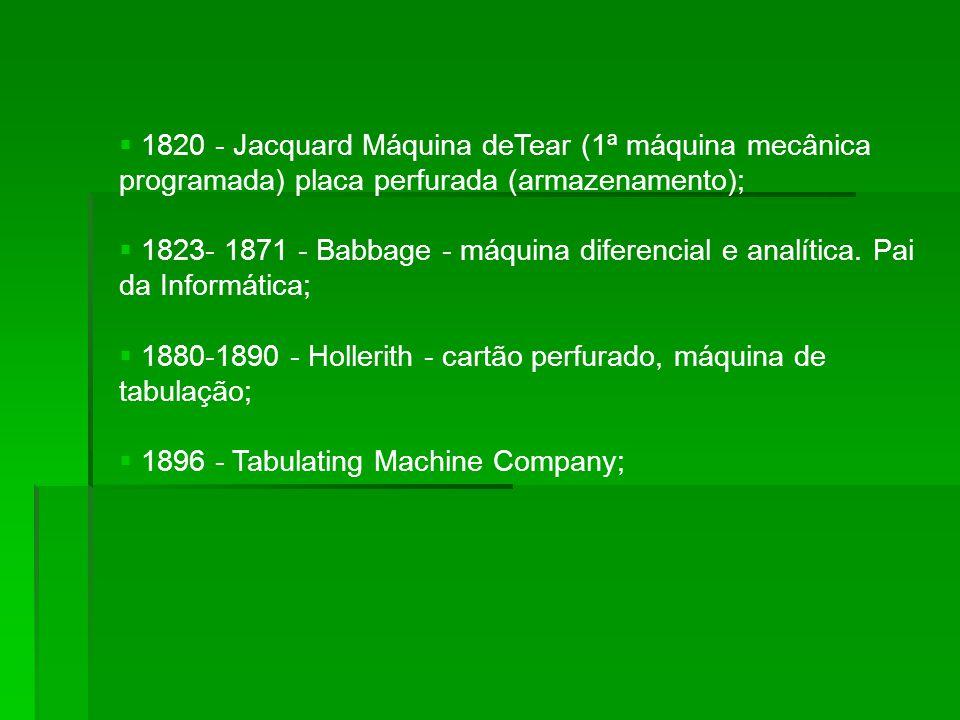 1820 - Jacquard Máquina deTear (1ª máquina mecânica programada) placa perfurada (armazenamento);