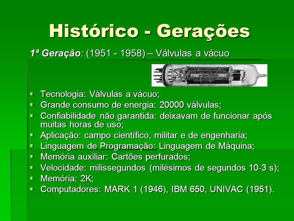 Histórico - Gerações 1ª Geração: (1951 - 1958) – Válvulas a vácuo