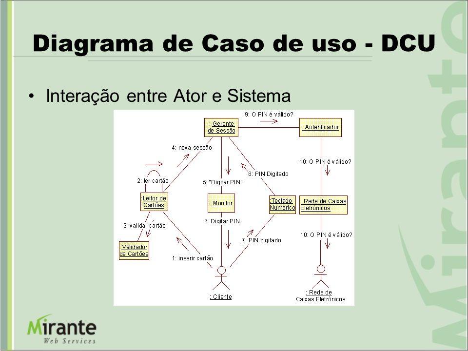 Diagrama de Caso de uso - DCU