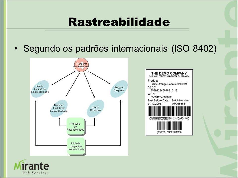 Rastreabilidade Segundo os padrões internacionais (ISO 8402)