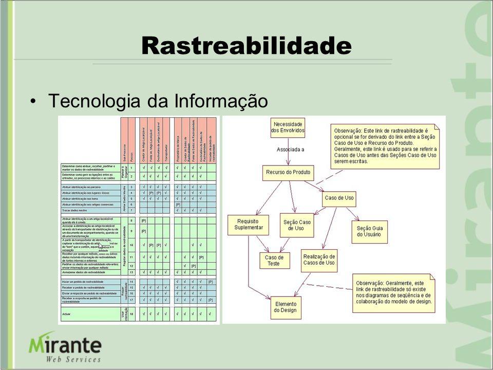 Rastreabilidade Tecnologia da Informação