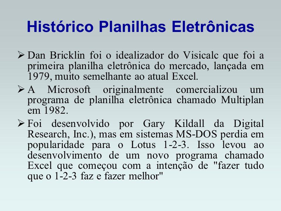 Histórico Planilhas Eletrônicas