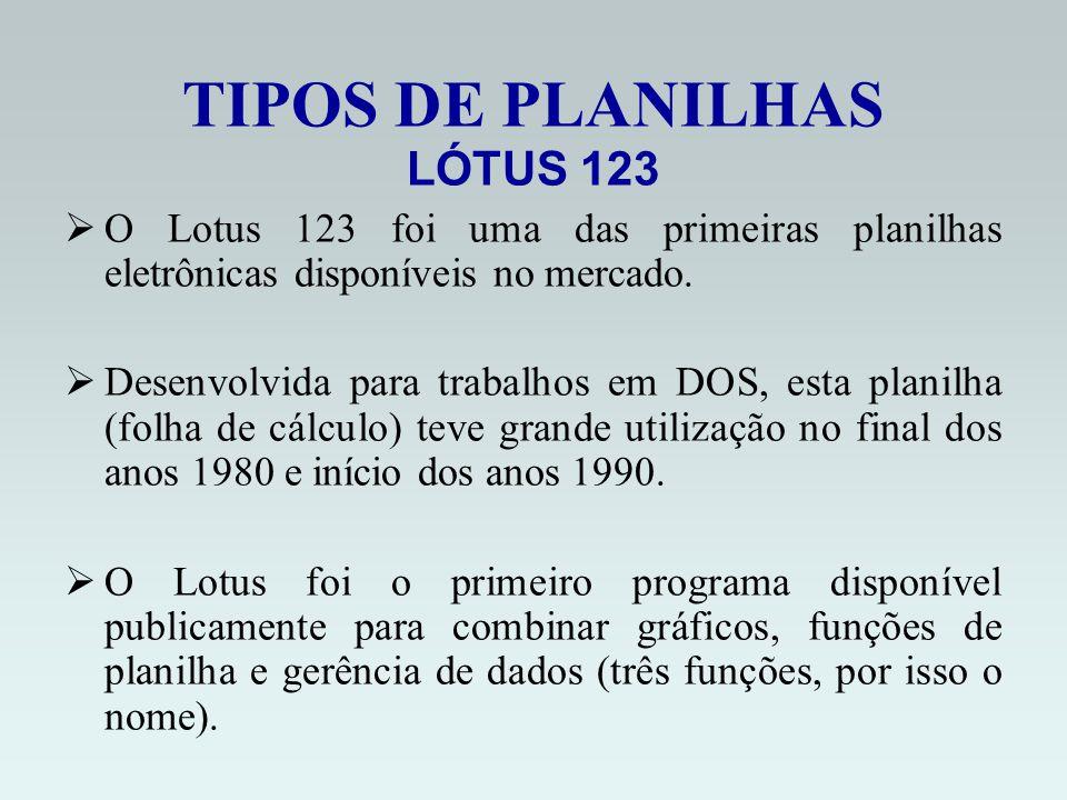 TIPOS DE PLANILHAS LÓTUS 123