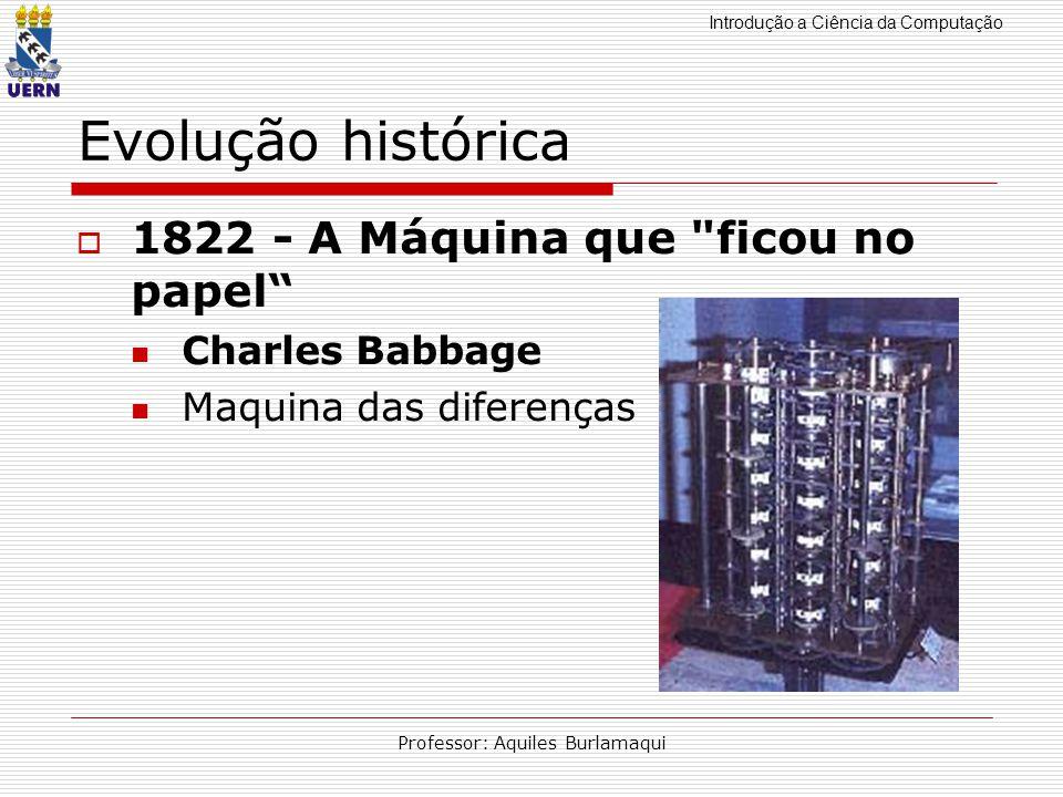 Professor: Aquiles Burlamaqui
