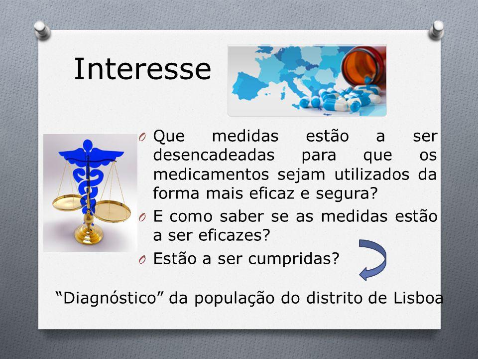 Interesse Que medidas estão a ser desencadeadas para que os medicamentos sejam utilizados da forma mais eficaz e segura