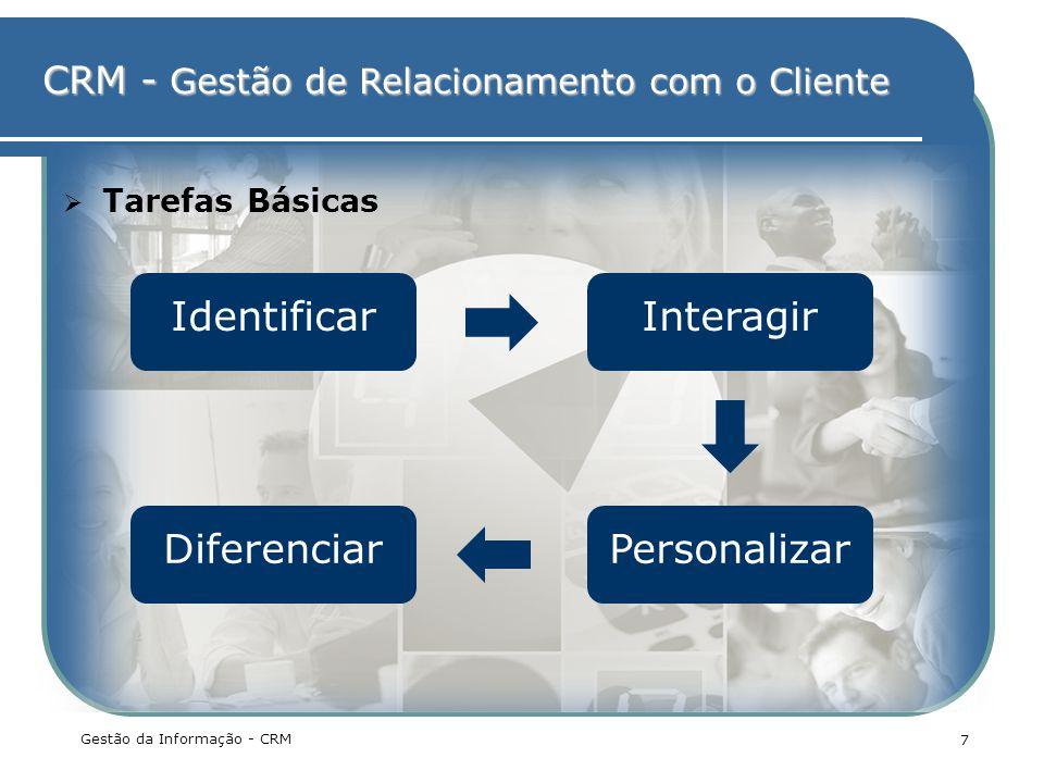 Identificar Interagir Diferenciar Personalizar Tarefas Básicas