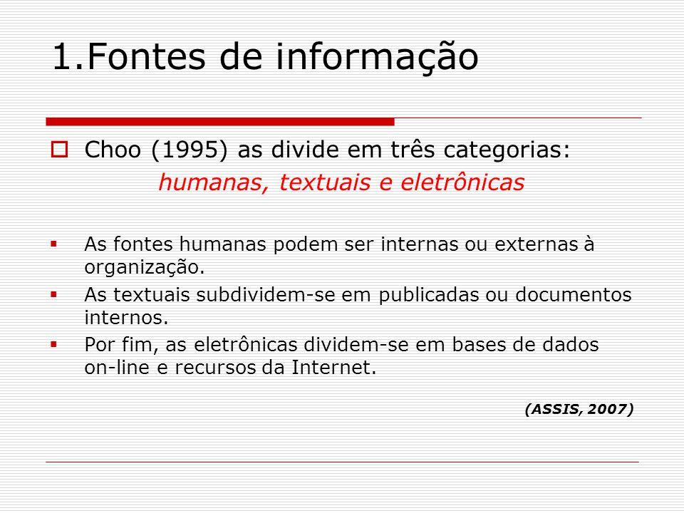humanas, textuais e eletrônicas