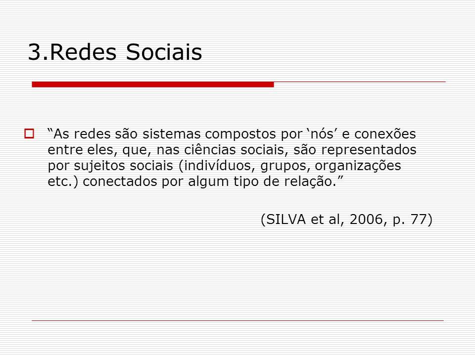 3.Redes Sociais