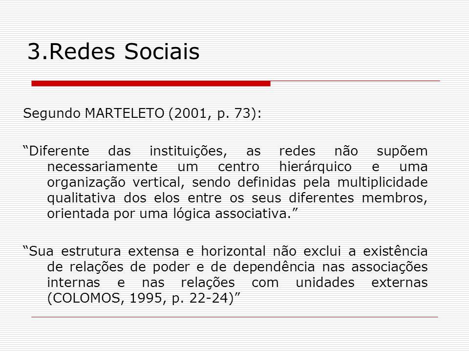 3.Redes Sociais Segundo MARTELETO (2001, p. 73):