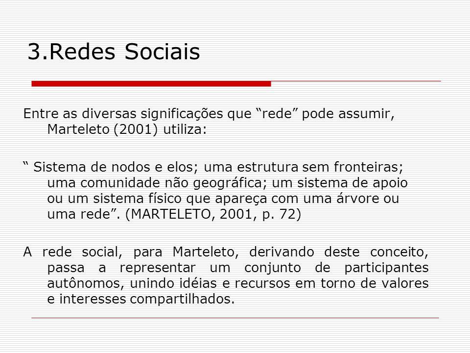 3.Redes Sociais Entre as diversas significações que rede pode assumir, Marteleto (2001) utiliza: