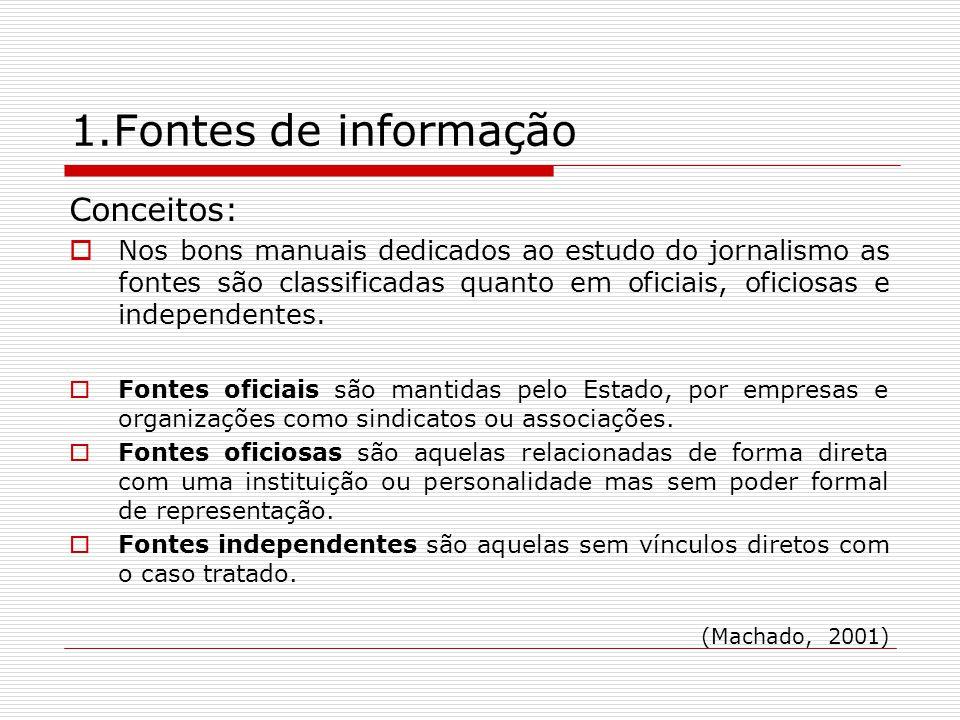 1.Fontes de informação Conceitos: