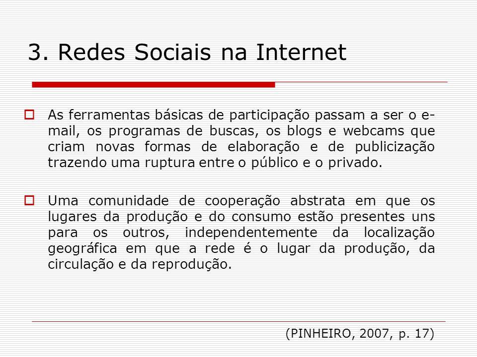 3. Redes Sociais na Internet