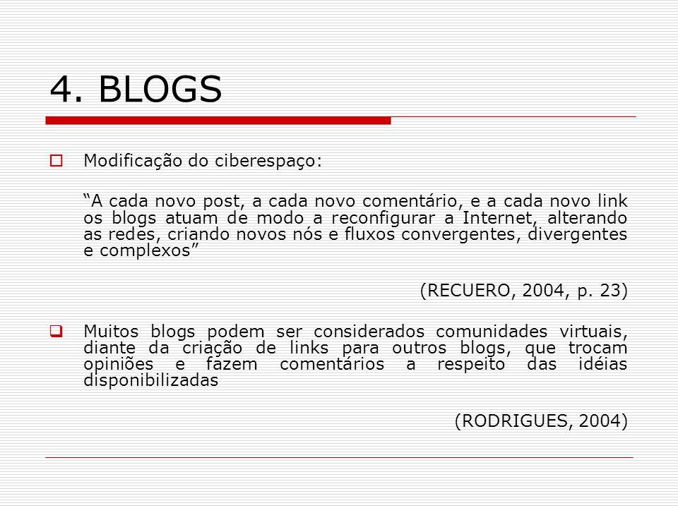 4. BLOGS Modificação do ciberespaço: