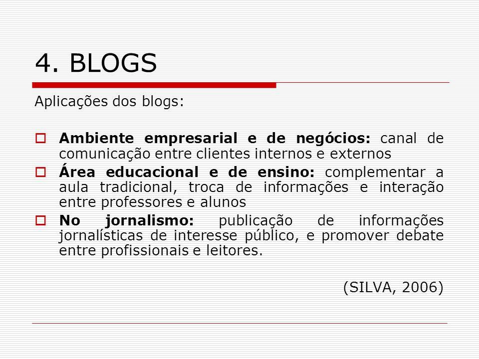 4. BLOGS Aplicações dos blogs:
