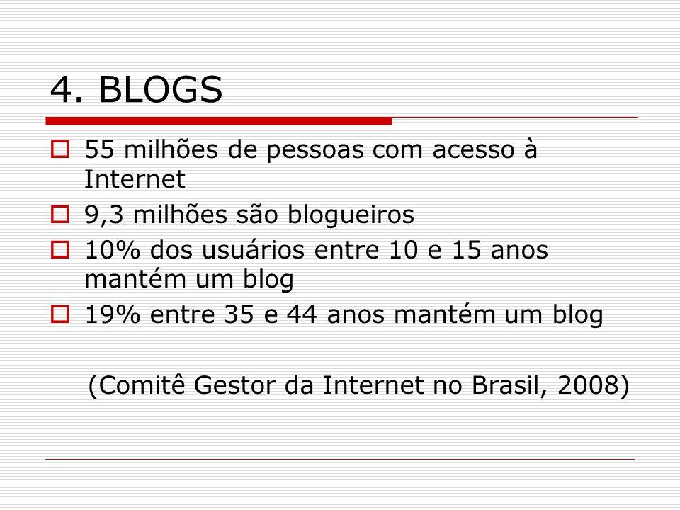 4. BLOGS 55 milhões de pessoas com acesso à Internet