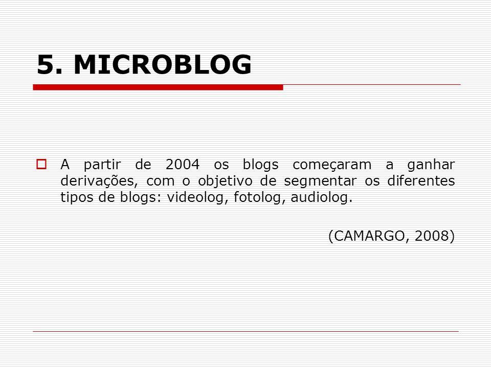 5. MICROBLOG