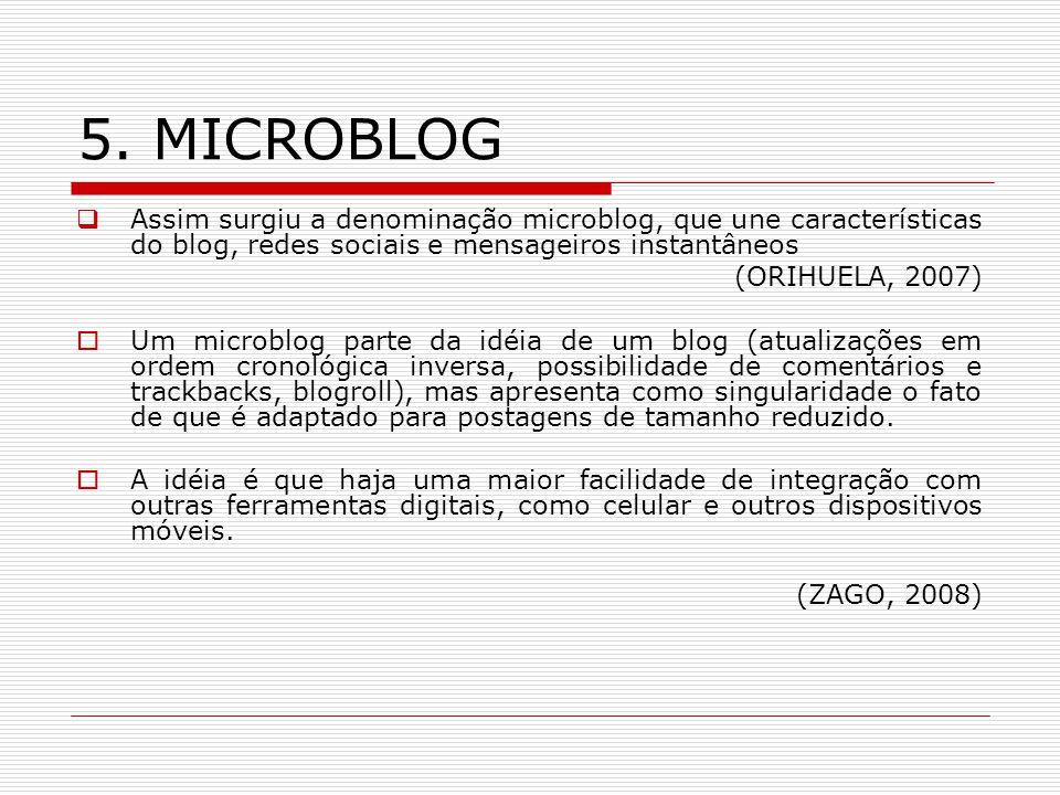 5. MICROBLOG Assim surgiu a denominação microblog, que une características do blog, redes sociais e mensageiros instantâneos.