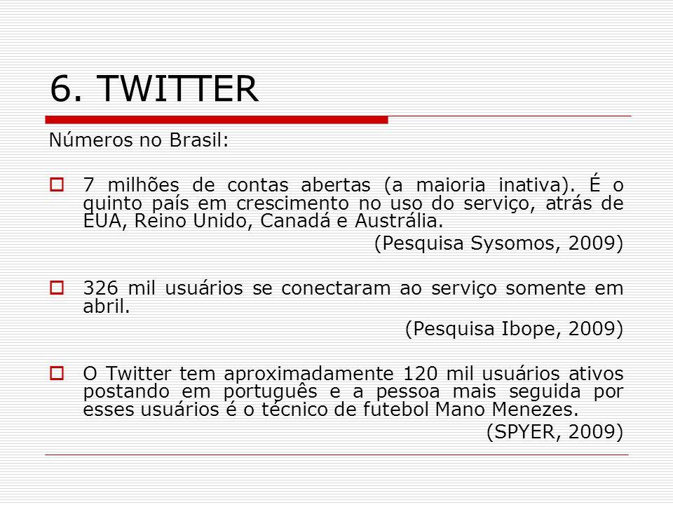 6. TWITTER Números no Brasil: