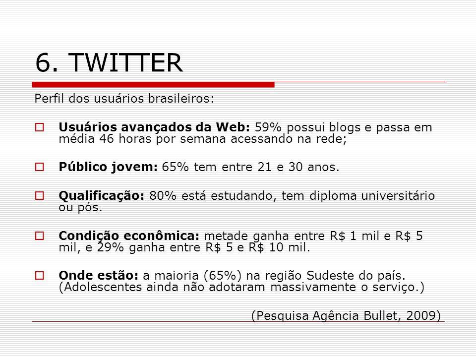 6. TWITTER Perfil dos usuários brasileiros: