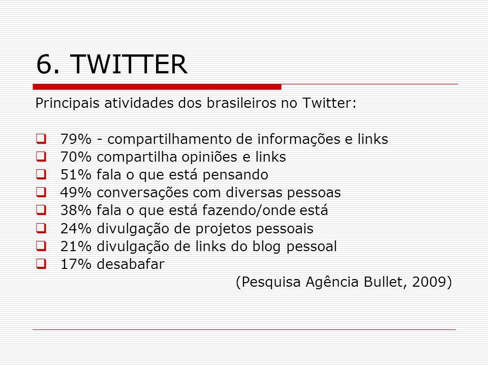 6. TWITTER Principais atividades dos brasileiros no Twitter: