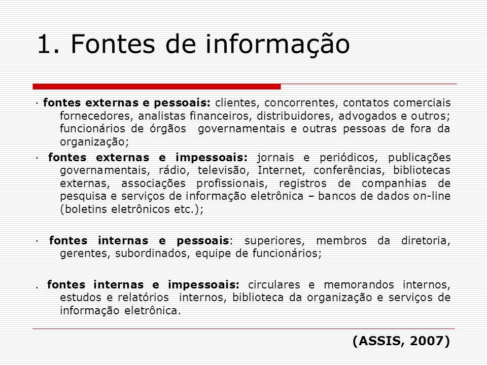 1. Fontes de informação (ASSIS, 2007)