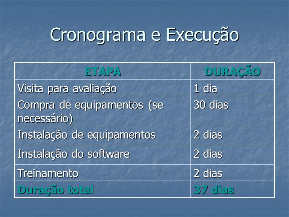 Cronograma e Execução ETAPA DURAÇÃO Visita para avaliação 1 dia