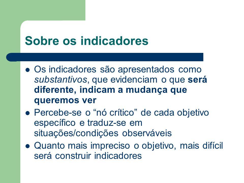 Sobre os indicadores Os indicadores são apresentados como substantivos, que evidenciam o que será diferente, indicam a mudança que queremos ver.