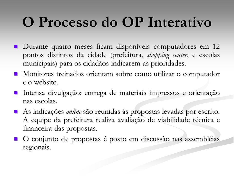O Processo do OP Interativo