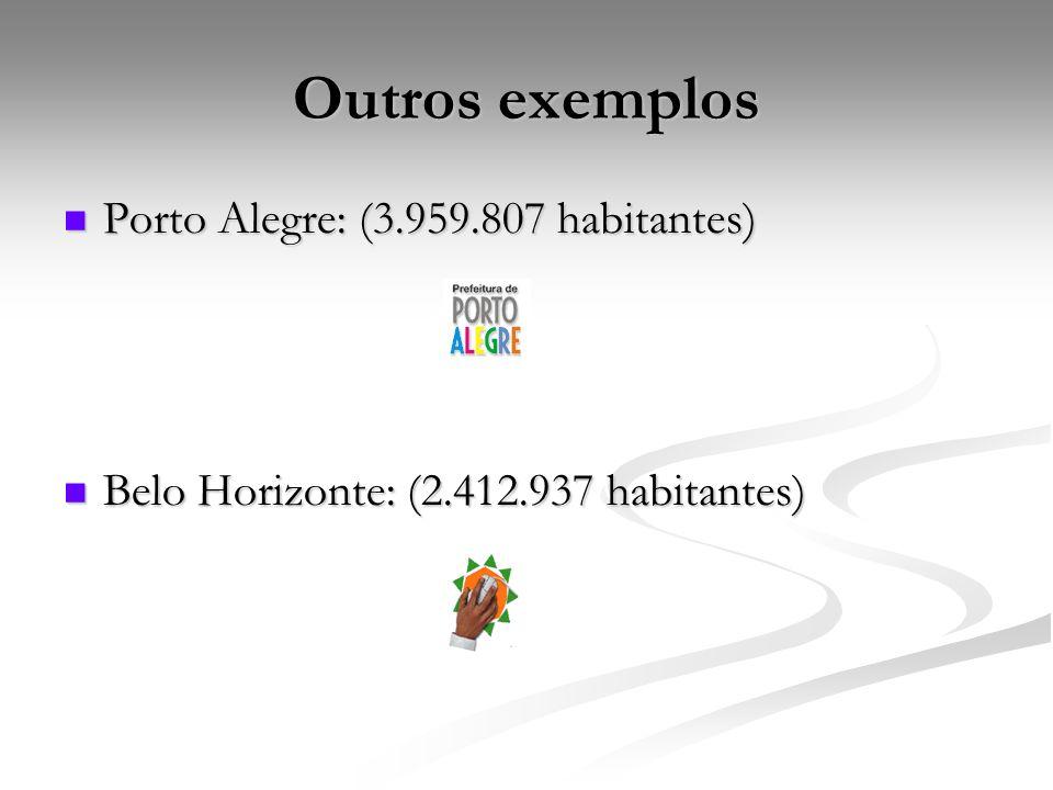 Outros exemplos Porto Alegre: (3.959.807 habitantes)