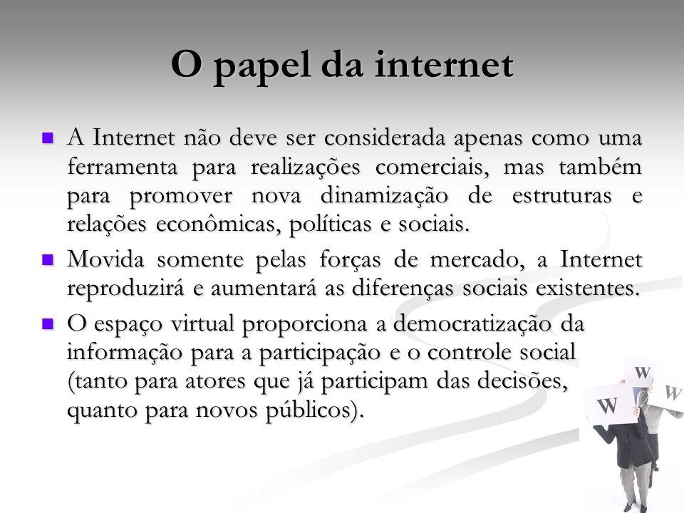 O papel da internet