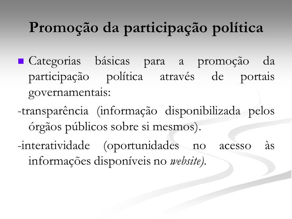 Promoção da participação política
