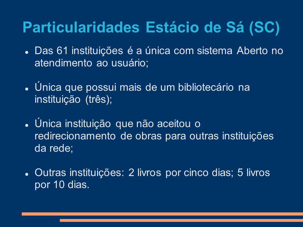 Particularidades Estácio de Sá (SC)