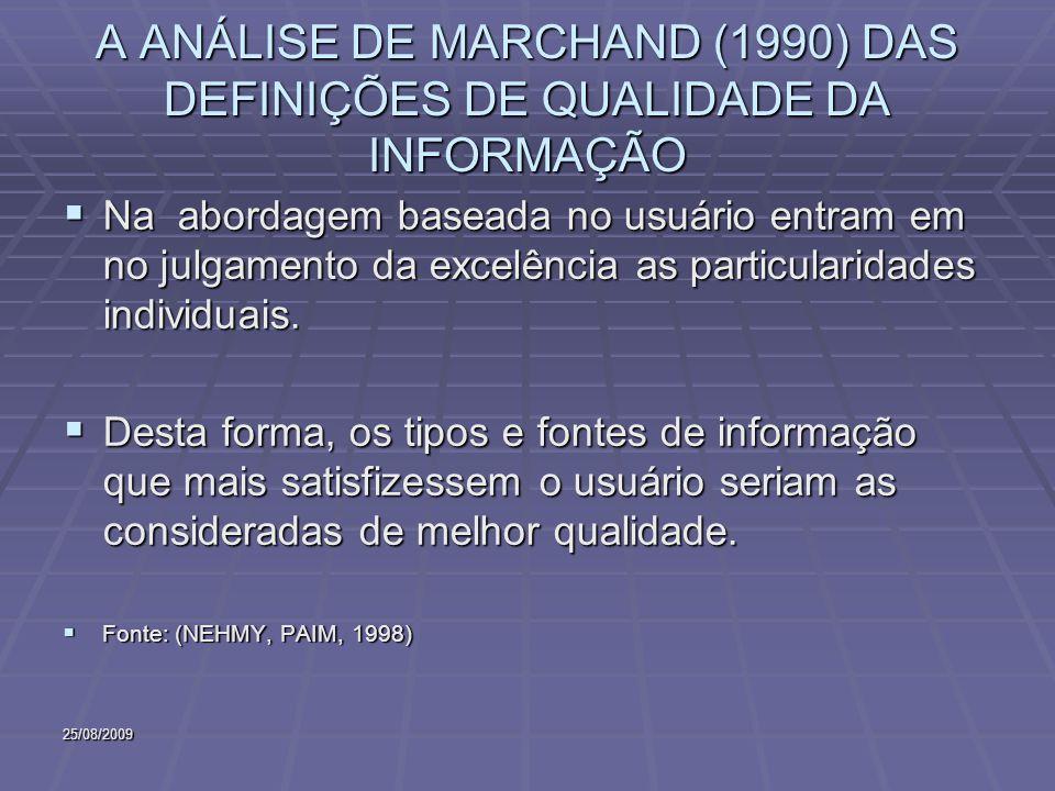 A ANÁLISE DE MARCHAND (1990) DAS DEFINIÇÕES DE QUALIDADE DA INFORMAÇÃO