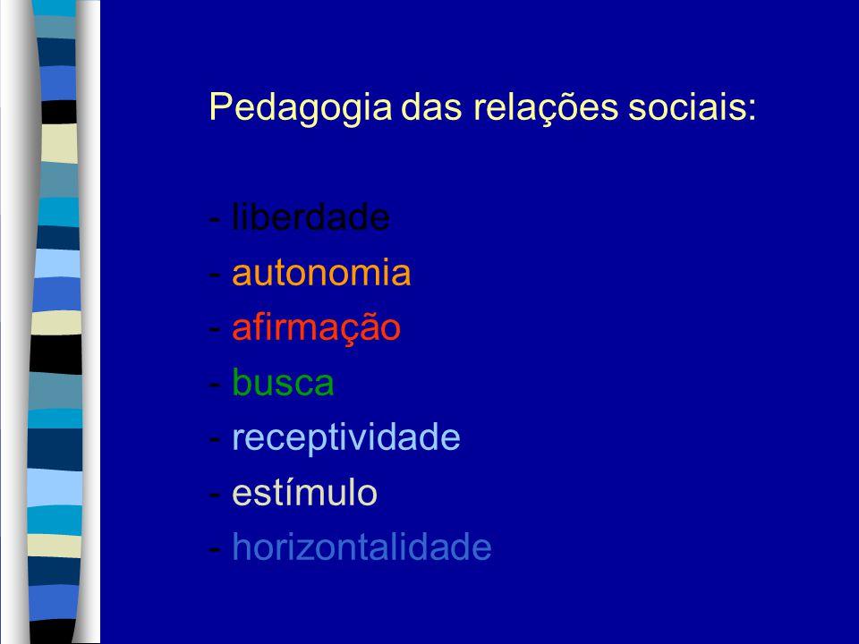 Pedagogia das relações sociais: