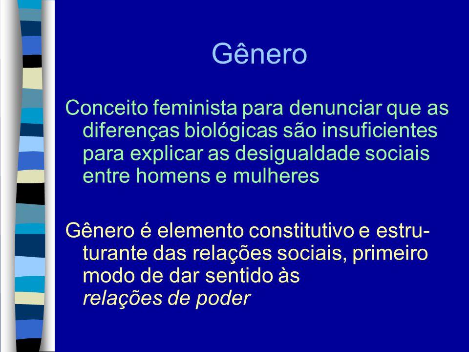 Gênero Conceito feminista para denunciar que as diferenças biológicas são insuficientes para explicar as desigualdade sociais entre homens e mulheres.