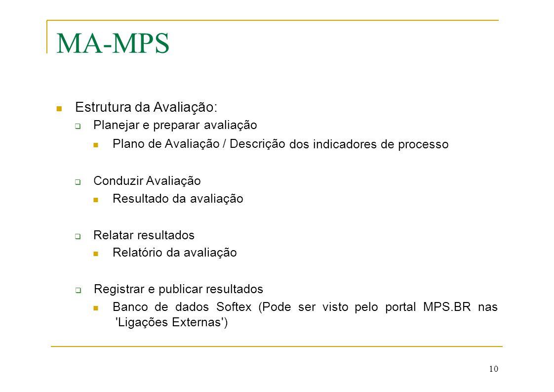  Registrar e publicar resultados
