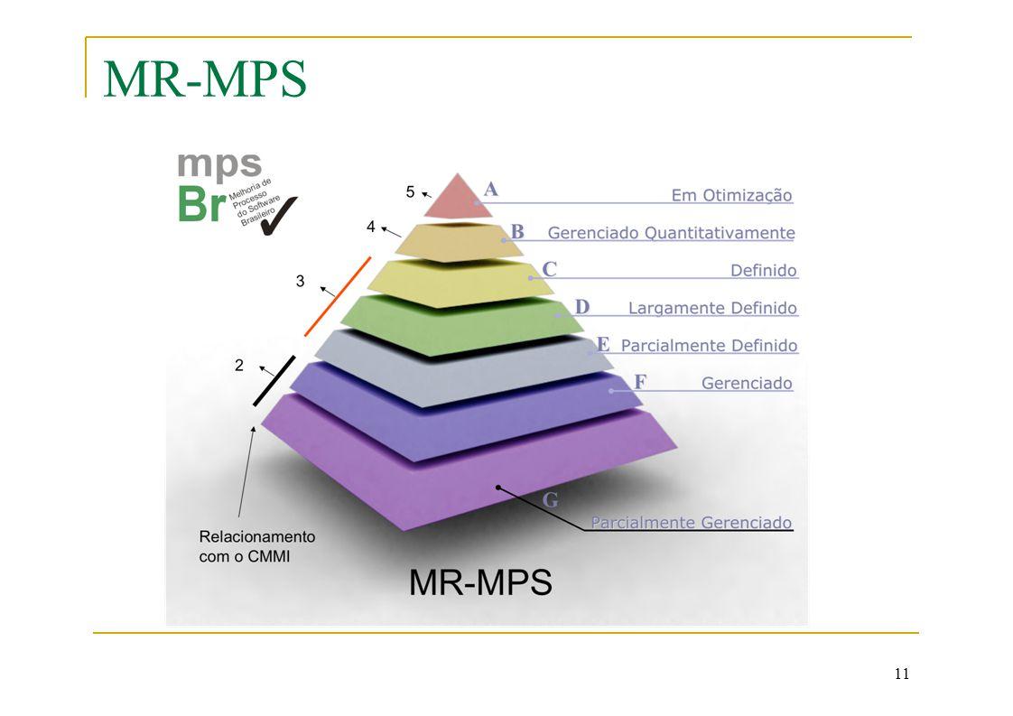 MR-MPS 11