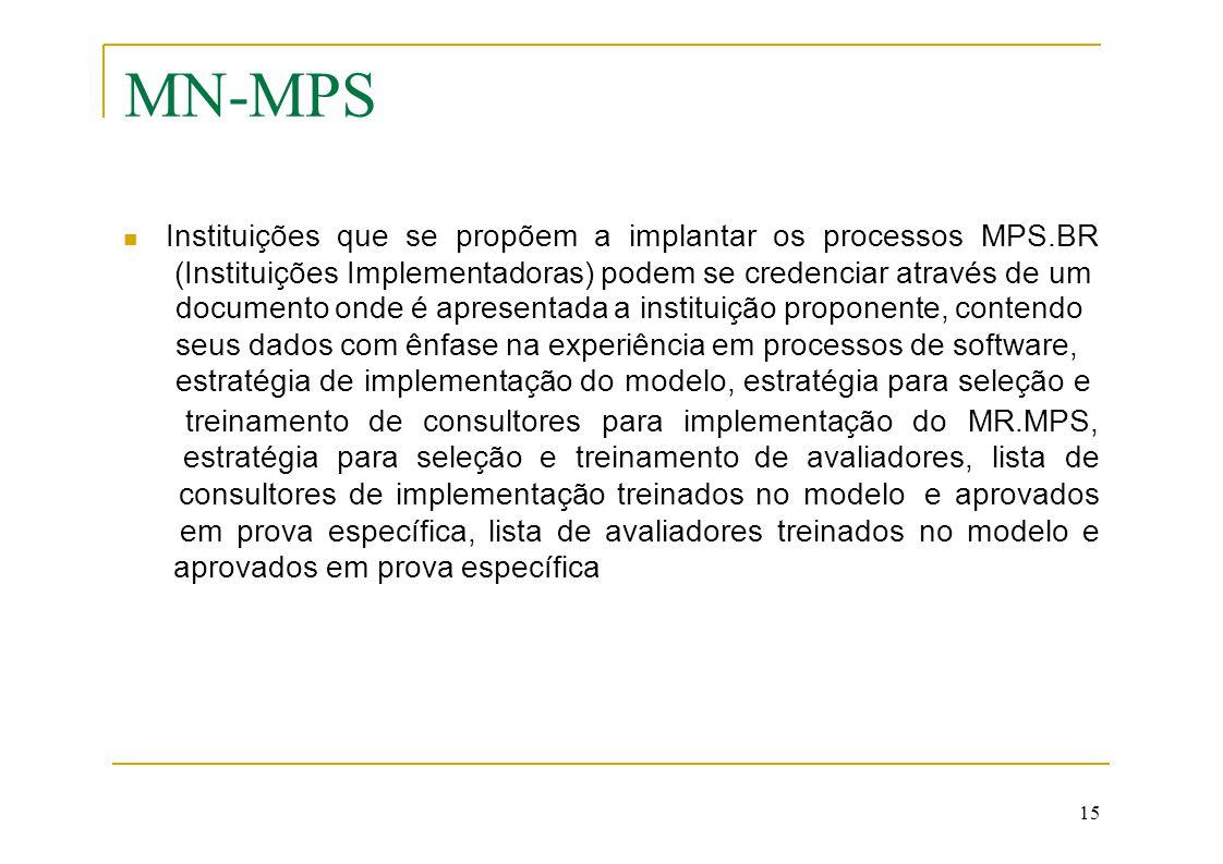 MN-MPS que se propõem a implantar os processos MPS.BR