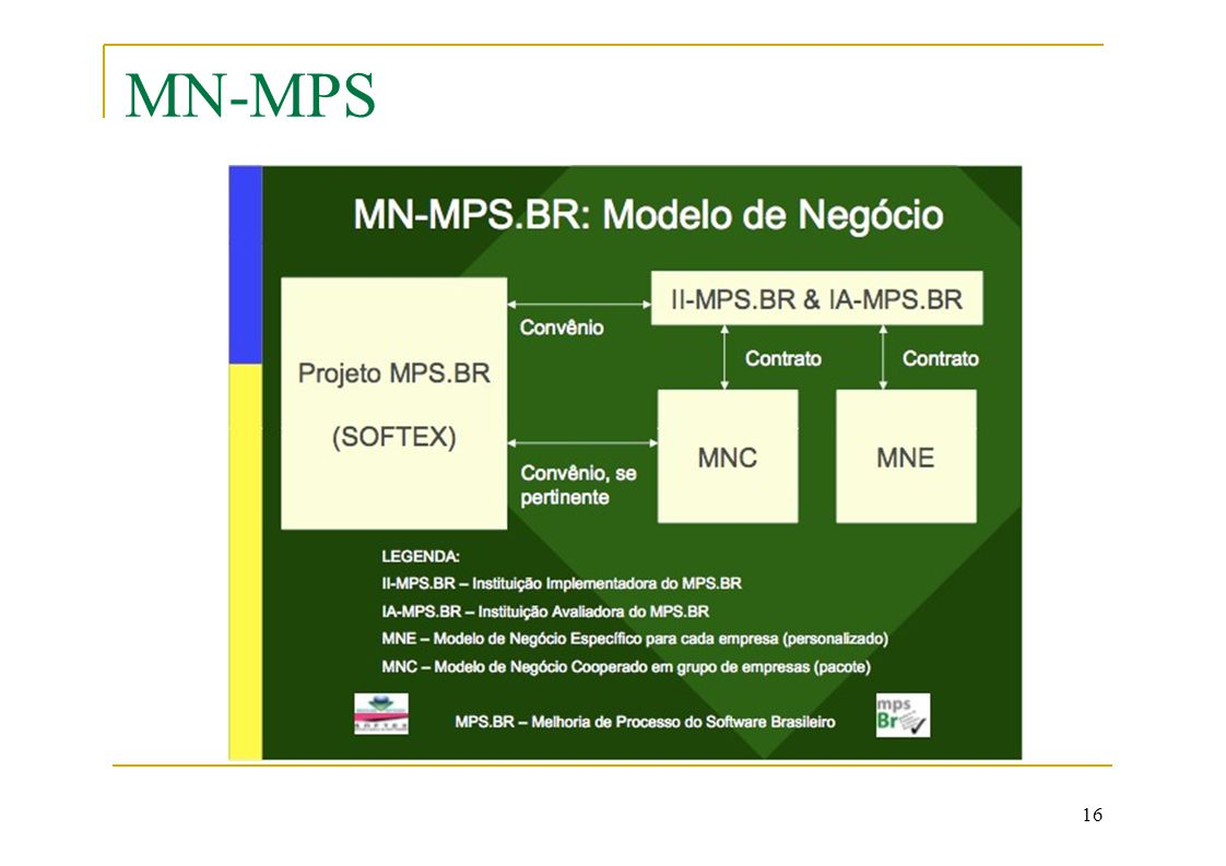 MN-MPS 16