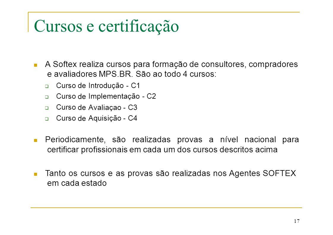 Cursos e certificação e avaliadores MPS.BR. São ao todo 4 cursos: são