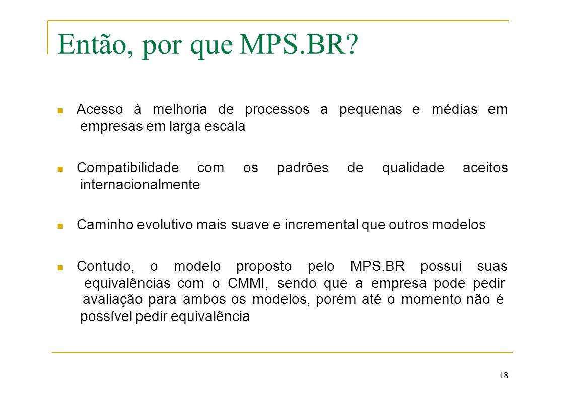 Então, por que MPS.BR à melhoria de processos a pequenas e médias em
