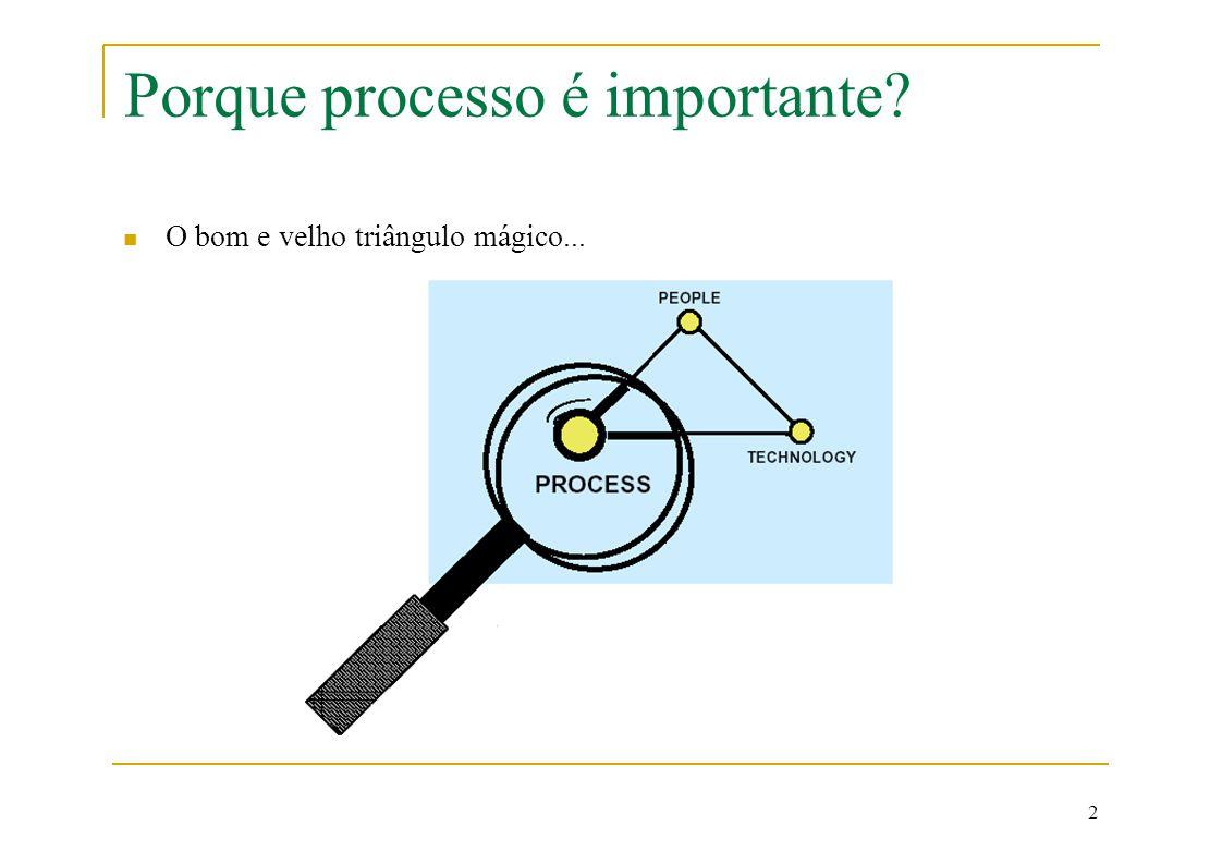 Porque processo é importante