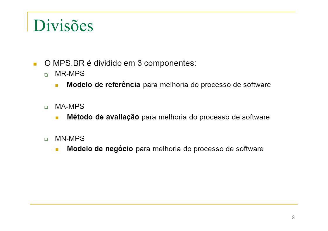 Divisões MPS.BR é dividido em 3 componentes: MR-MPS MA-MPS MN-MPS