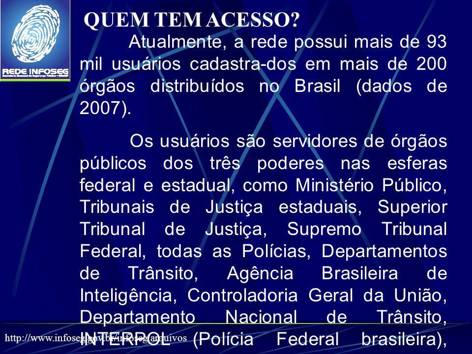 QUEM TEM ACESSO Atualmente, a rede possui mais de 93 mil usuários cadastra-dos em mais de 200 órgãos distribuídos no Brasil (dados de 2007).