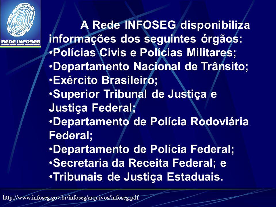 A Rede INFOSEG disponibiliza informações dos seguintes órgãos: