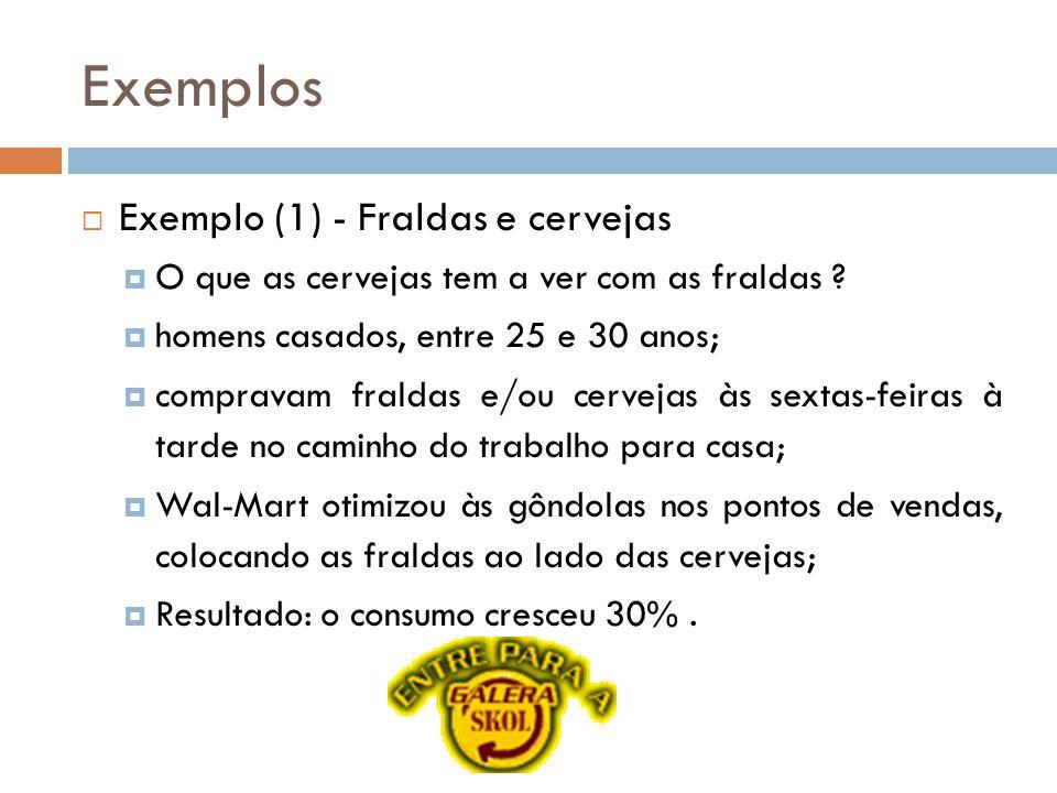 Exemplos Exemplo (1) - Fraldas e cervejas
