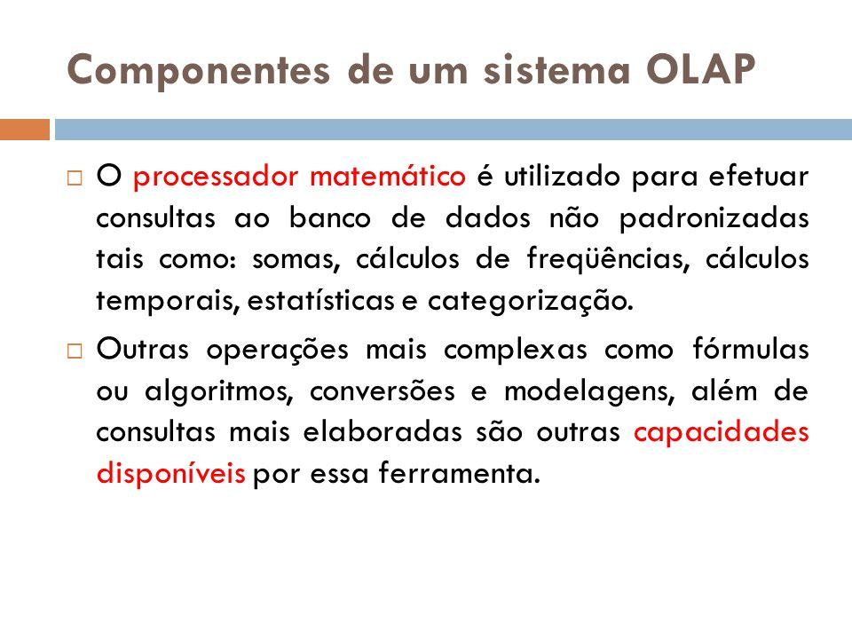 Componentes de um sistema OLAP