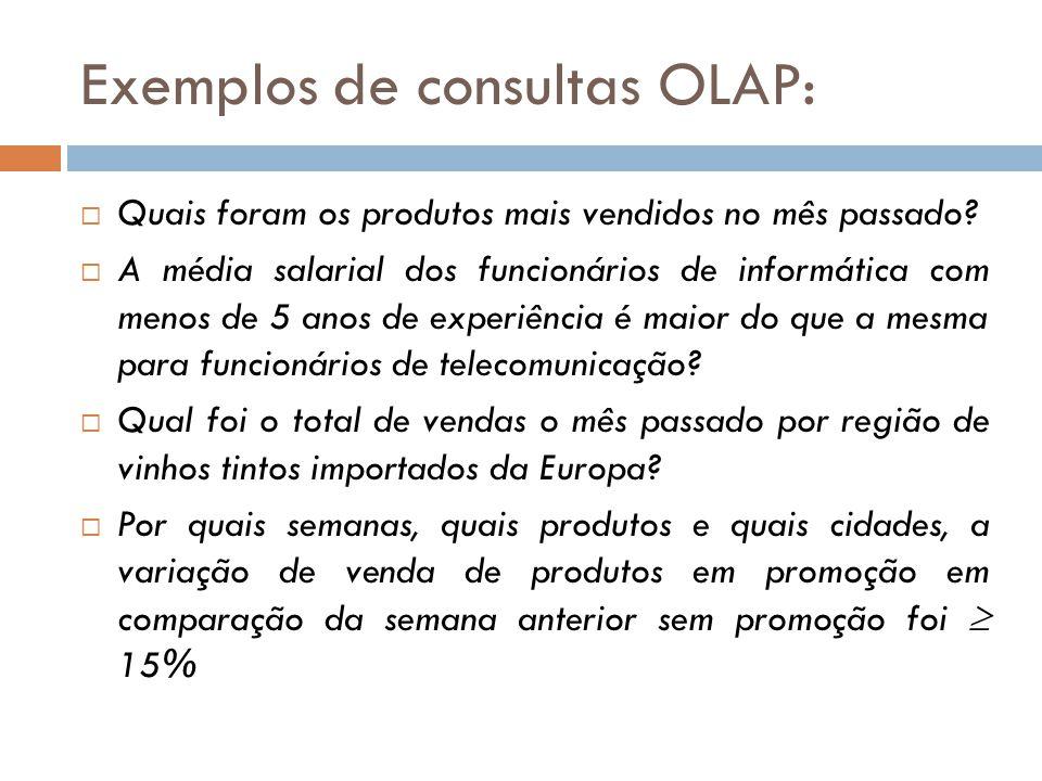 Exemplos de consultas OLAP: